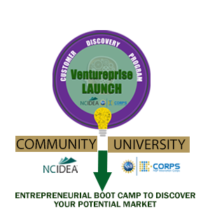 Venture Launch - Community + University: Entrepreneurial boot camp to discover your potential market
